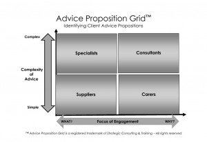 Professionalism in the context of Advice Propositions