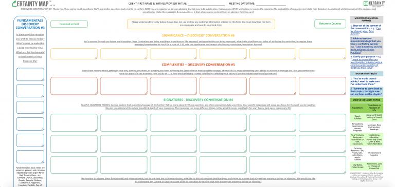 Standards #3 – Certainty Maps (Online Version)