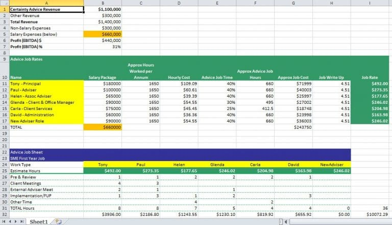 Standards #12 – Certainty Pricing Model