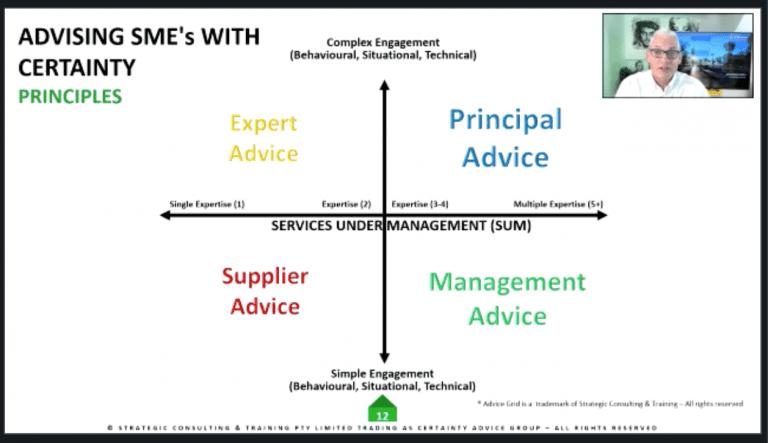 Advising SME's